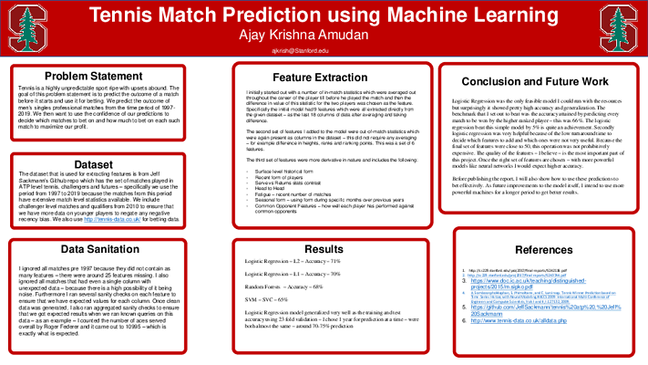 Cs229 Machine Learning Projects Fall 2019
